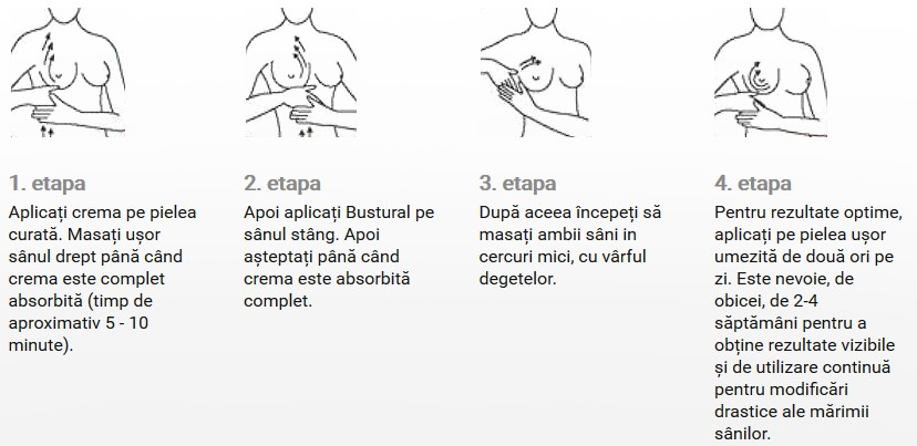aplicare-bustural