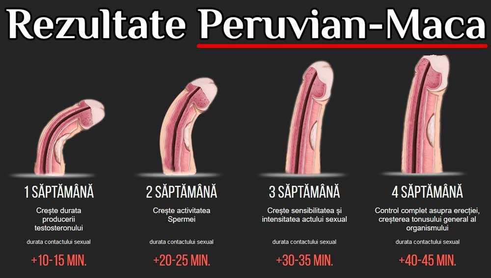 rezultate-Peruvian-Maca
